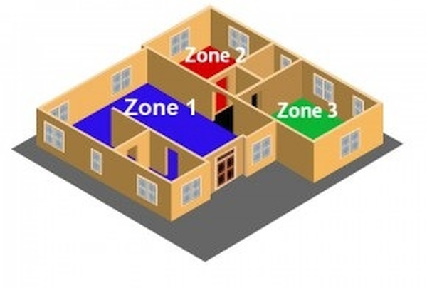 ZONING2